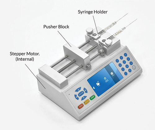 What Is A Syringe Pump Infusion Pump Vs Syringe Pump